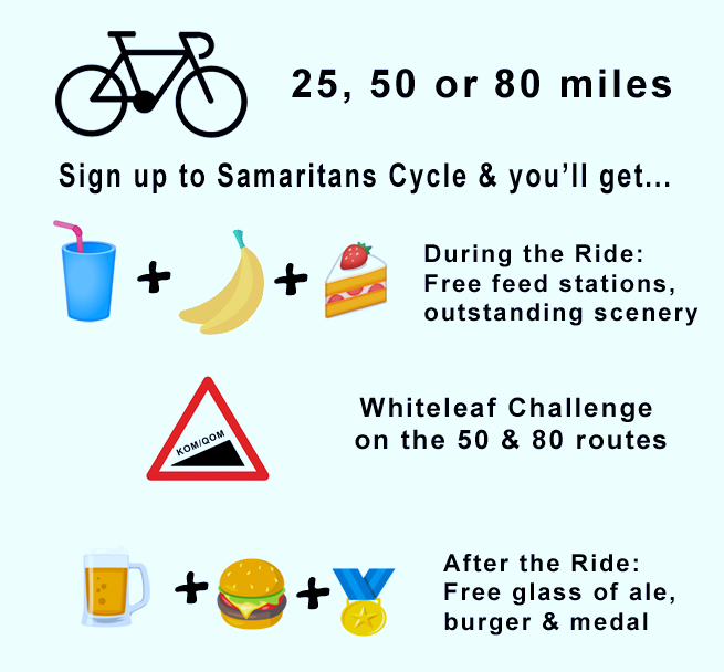the beneifts of doing the Samaritans Cycle