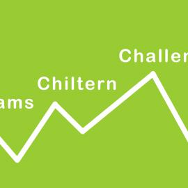 2022 Chiltern Samaritans Cycling Sportive